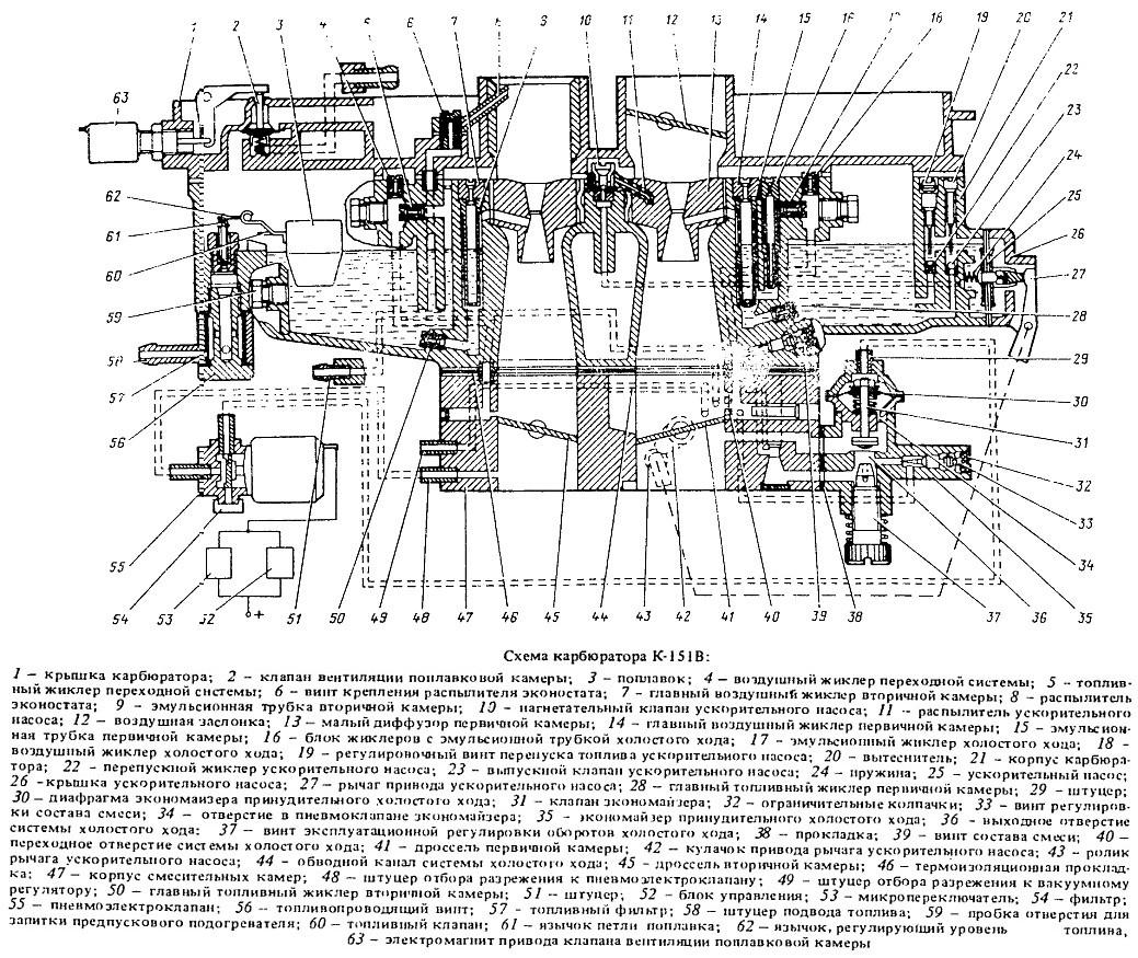 Схема установки жиклеров на к151с