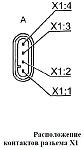 Расположение контактов разъема Х1 модуля погружного электробензонасоса 155.1139002