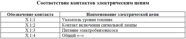 Соответствие контактов разъема модуля погружного электробензонасоса 155.1139002 электрическим цепям