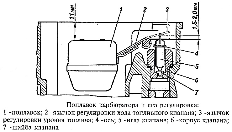 Регулировка карбюратора к 151