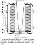 На автомобилях Уаз Патриот и Уаз Хантер с двигателем ЗМЗ-409, воздушный фильтр входит в состав системы питания топливом