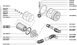 Воздушный фильтр автомобилей Уаз Хантер