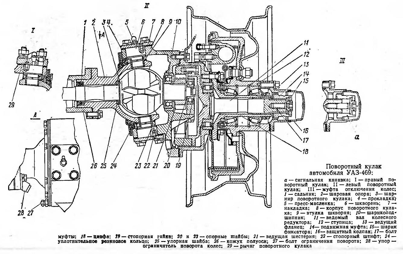 Схема переднего моста уаз-452