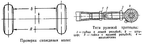 Регулировка схождения колес переднего моста УАЗ-452