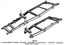 Рамы автомобилей семейства УАЗ-452, устройство
