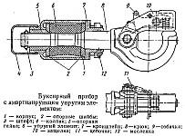 Буксирный прибор УАЗ двустороннего действия, снабжен резиновым упругим элементом