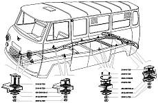 К пятой поперечине рамы автомобилей УАЗ-452, УАЗ-452А и УАЗ-452В крепятся кронштейны держателя запасного колеса