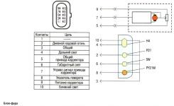 Электрическая и принципиальная схема цепей блок-фары Газель NEXT