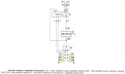 Электрическая и принципиальная схема указателя поворота и аварийной сигнализации Газель