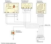 Электрическая и принципиальная схема очистителя и омывателя ветрового стекла Газель