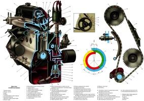 Регулировка натяжения цепи привода распределительного вала карбюраторного двигателя ВАЗ-21213 на Лада Нива, наименования, каталожные номера и применяемость деталей привода