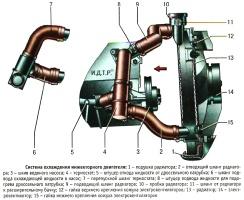 Схема системы охлаждения инжекторного двигателя ВАЗ-21214 на автомобиле Лада 4х4