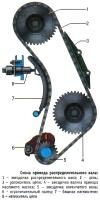 Схема привода распределительного вала и вала масляного насоса карбюраторного двигателя ВАЗ-21213 на Лада Нива