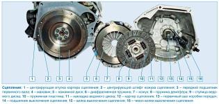 Ведомый диск в сборе с пружинным демпфером крутильных колебаний установлен между маховиком и нажимным диском корзины