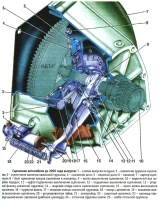 Устройство сцепления автомобилей ВАЗ-21213 Лада Нива и ВАЗ-21214 Лада 4х4 до 2009 года выпуска