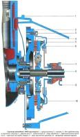 Устройство сцепления автомобилей ВАЗ-21213 Лада Нива и ВАЗ-21214 Лада 4х4 с 2009 года выпуска