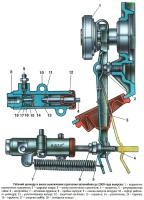 Рабочий цилиндр и вилка выключения сцепления автомобиля ВАЗ-21213 Лада Нива и ВАЗ-21214 Лада 4х4 до 2009 года выпуска