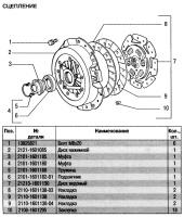 Наименования и каталожные номера деталей сцепления ВАЗ-21213 Лада Нива и ВАЗ-21214 Лада 4х4