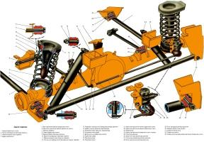 Узлы и детали задней подвески ВАЗ-21213 Лада Нива и ВАЗ-21214 Лада 4х4 выпуска до 2009 года