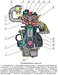 Необходимость капитального ремонта двигателя ЗМЗ-40906, зазоры в сопряжении основных деталей ЗМЗ-40906, разборка двигателя для ремонта