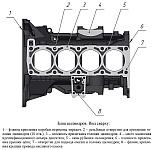 Ремонт блока цилиндров, поршней, шатунов и промежуточного вала двигателя ЗМЗ-40906, комплекты поршень, поршневой палец и поршневые кольца