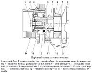 Вкладыши коренных и шатунных подшипников коленчатого вала двигателя ЗМЗ-40906