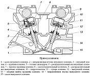 Привод клапанов, клапана, гидротолкатели и промежуточный вал газораспределительного механизма ГРМ двигателя ЗМЗ-40906, размеры сопрягаемых деталей