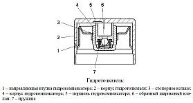 Гидротолкатели газораспределительного механизма ГРМ двигателя ЗМЗ-40906, назначение, устройство