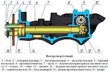 Промежуточный вал газораспределительного механизма ГРМ двигателя ЗМЗ-40906, назначение, устройство