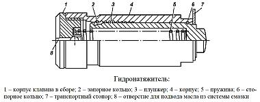 Гидронатяжитель ГРМ, газораспределительного механизма ЗМЗ-40906, устройство, установка, приведение в рабочее положение