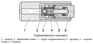 Гидронатяжитель ГРМ с адаптером для газораспределительного механизма двигателя ЗМЗ-40906