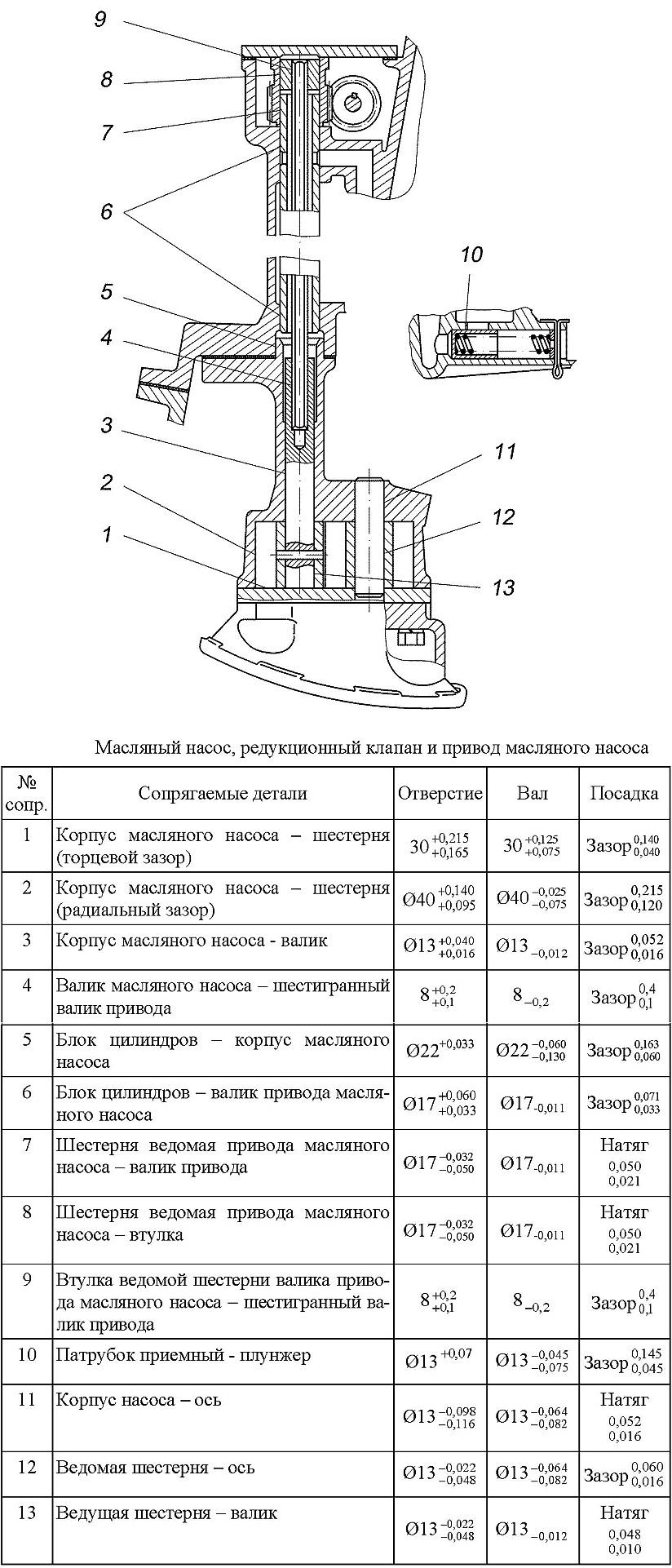 схема протяжки головки двигателя 406