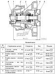 Размеры и зазоры сопрягаемых деталей корпуса водяного насоса, крыльчатки, ступицы, шкива, вала подшипника водяного насоса двигателя ЗМЗ-40906
