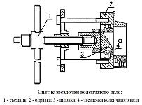 Разборка двигателя ЗМЗ-40906, специальные инструменты и приспособления для разборки и ремонта двигателя ЗМЗ-40906