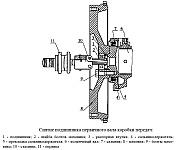 Снятие подшипника первичного вала коробки передач двигателя ЗМЗ-40906 с помощью приспособления и съемника