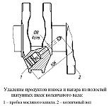 Ремонт коленчатого вала двигателя ЗМЗ-40906, контролируемые параметры коленчатого вала при ремонте, предельный размер толщины маховика