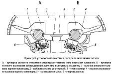 Проверка углового положения распределительных валов на двигателе ЗМЗ-40906