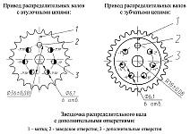 Корректировка фаз газораспределения на двигателе ЗМЗ-40906, последовательность работ, номинальные углы фазы впуска и фазы выпуска на двигателе ЗМЗ-40906