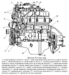 Двигатель УМЗ-4216, характеристики, данные для регулировок и контроля, особенности запуска, остановки и обкатки двигателя УМЗ-4216