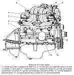 Данные для регулировок и контроля состояния двигателя УМЗ-4216