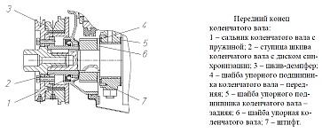 затяжка гбц 4216 динамометрическим ключом