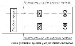 Схема установки крышек распределительных валов двигателя ЗМЗ-40906