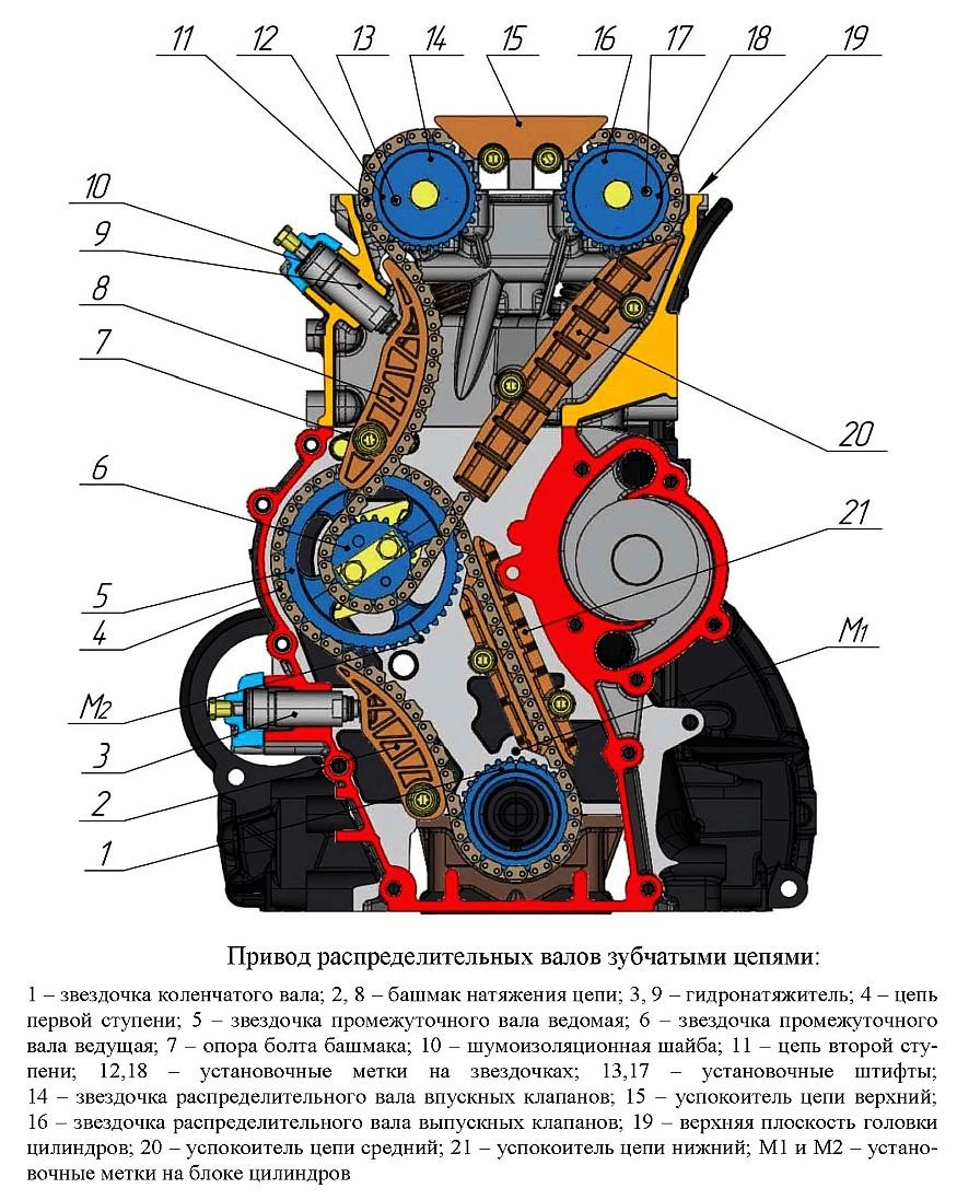 Ремонт двигателя бензинового своими руками 450