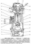 Замена масла и масляного фильтра в системе смазки ЗМЗ-40524 на автомобилях Газель и Соболь