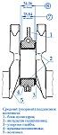 Трещины любого характера и расположения на поверхности коленчатого вала двигателей ЗМЗ-405, ЗМЗ-406, ЗМЗ-409 не допускаются
