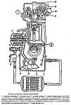 Система смазки двигателя ЗМЗ-4062, устройство, принцип работы, нормальное давление масла в системе смазки, каталожные номера узлов и деталей