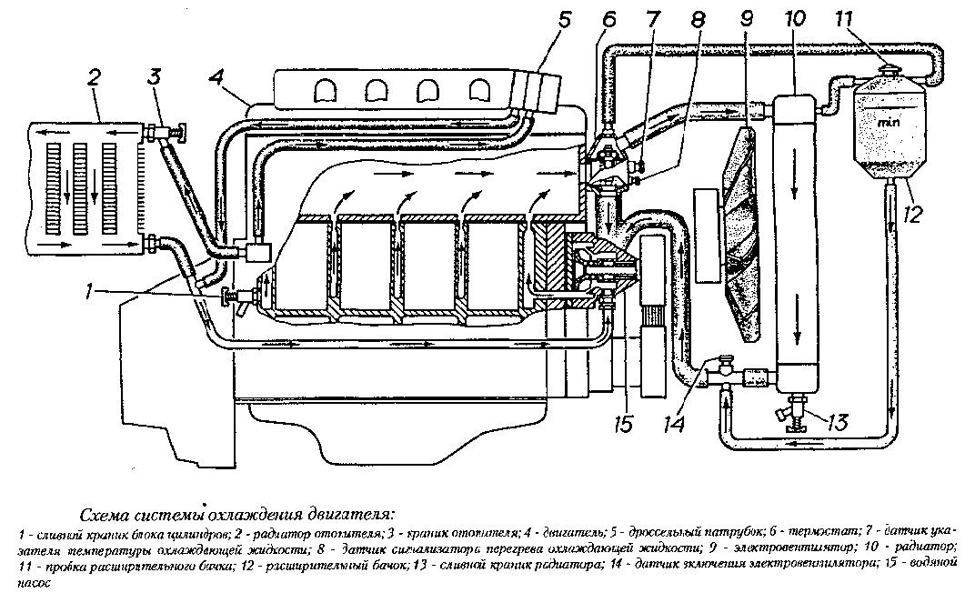 Система охлаждения газ 406 схема