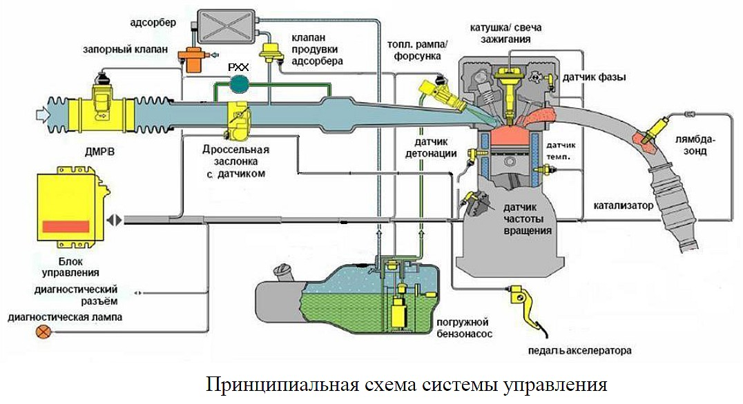 схема двигатель змз-40522