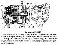 Генераторы Г250П2, 665.3701-01, 161.3771 для автомобилей УАЗ с двигателем УМЗ-4178 и ЗМЗ-4021