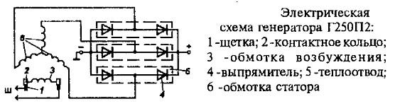Электрическая схема генератора Г250П2
